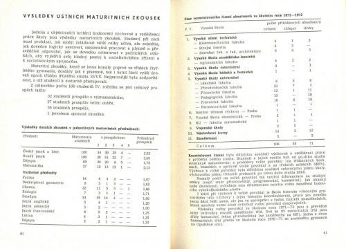 roč71-72 str40-41