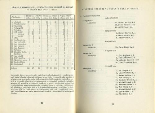 roč75-76 str50-51