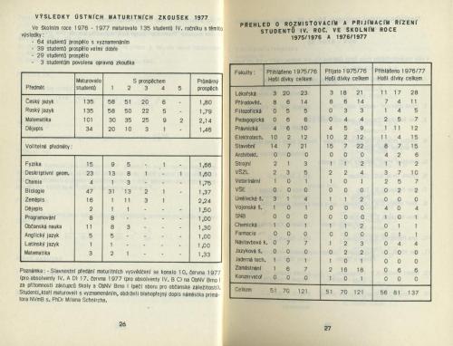 roč76-77 str26-27