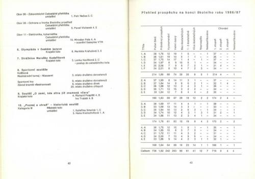 roc86-87 42